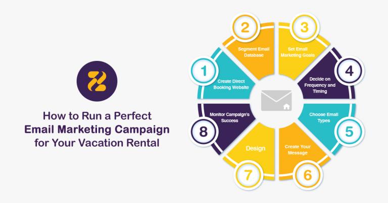 vacation rental email marketing campaign- Zeevou