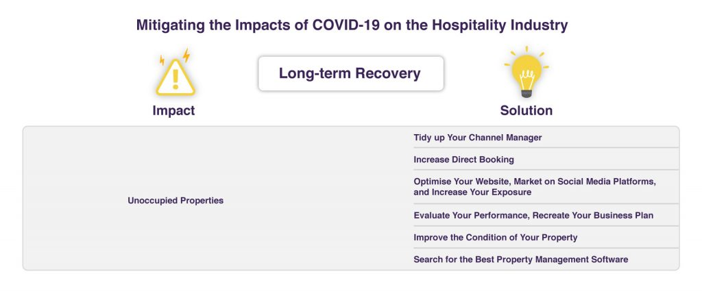 A list of measures to help you mitigate the impacts of COVID-19- Zeevou